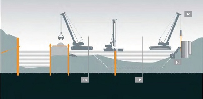 Examples of different types of constructions carried out from the water surface