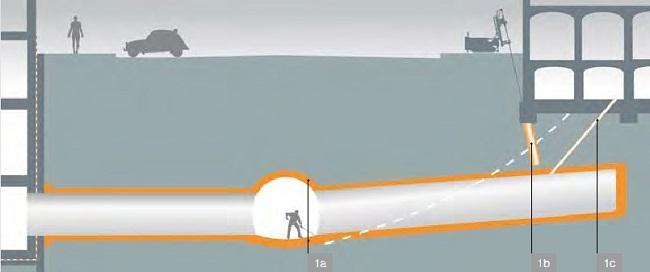 Uplatnění technologií speciálního zakládání při realizaci komplexního důlního díla