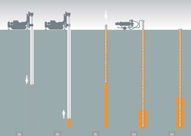 Technological process of carrying out micropiles