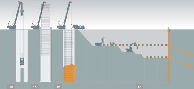 Technological process of carrying out anchored monolithic diaphragm wall