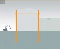 pažení stavební jámy v řečišti dvojitou jímkou ze štětových stěn spřažených táhly